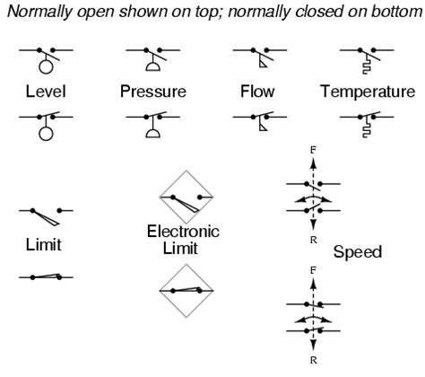 Switches Process Actuated Circuit Schematic Symbols