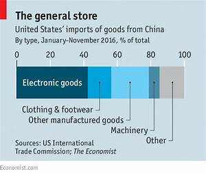 Winners and losers in a China-America trade war ...