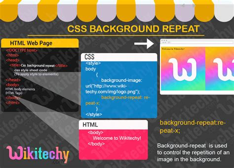 Background Image Css No Repeat Bg Image Css No Repeat Driverlayer Search Engine