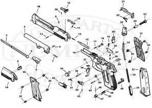 Source for Taurus PT99 parts? - Calguns net