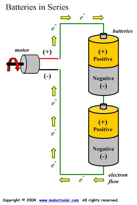 Yksd Physical Science Chapter Lesson Parallel Circuits