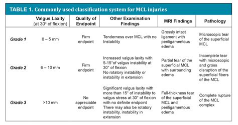 the orthopaedic journal at harvard medical school article