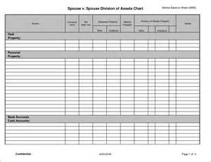 Blank Accounting Worksheet Gallery For Gt Blank Balance Sheets For Accounting