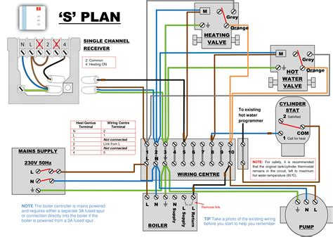 fresh honeywell underfloor heating wiring diagram