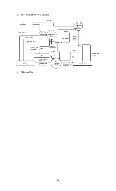 Analisa dan-perancangan-sistem-informasi