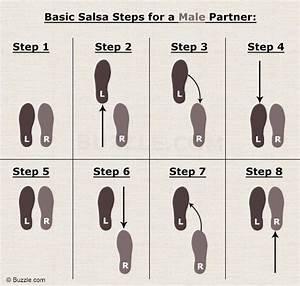 Latin Dancing Instructions