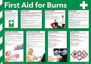 First Aid For Burns Photographic Poster | Seton UK