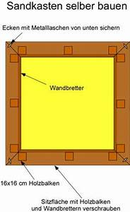 Sandkasten Selber Bauen Anleitung : sandkasten eigenbau ratgeber sandkasten sandkasten mit fuballtor selbst bauen with sandkasten ~ Watch28wear.com Haus und Dekorationen