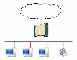 File Diagrama Red 01 Convencional Svg