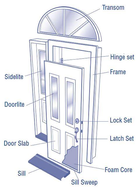 parts of interior door frame 4 photos 1bestdoororg parts