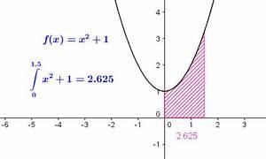 Sinusfunktion B Berechnen : bestimmtes integral rechner simpson regel ~ Themetempest.com Abrechnung
