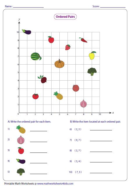 ordered pairs and coordinate plane worksheets pizza
