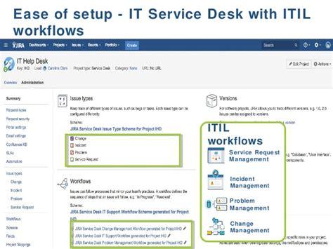 jira service desk 20 pricing jira service desk chatops webinar deck
