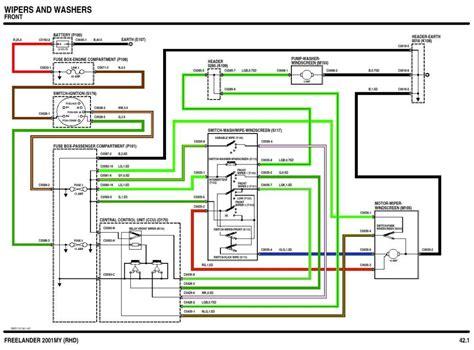 mgf wiring diagram somurich com