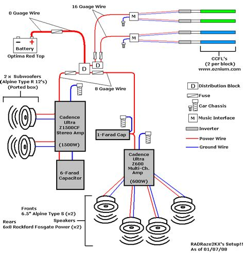 car audio amp wiring diagrams newhairstylesformencom