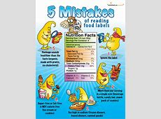 5 Mistakes of Label Reading – Food and Health Communications