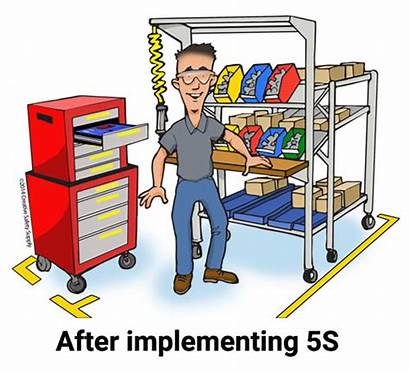 5s Lean Clipart Manufacturing Maintenance System Training