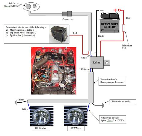 Plug Play Spotlight Spotlamp Wiring Loom Switch