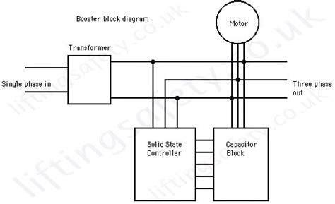 single phase to 3 converter diagram wiring diagram and schematics
