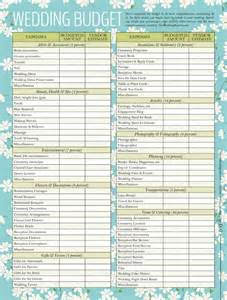 bridal shower registry checklist wedding budget checklist 01052014nz