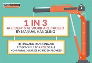 Manual Handling Guidelines  Safe Manual Lifting At Work