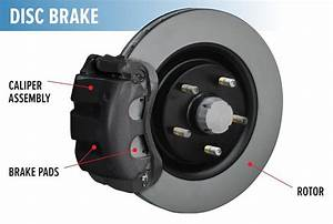 What Goes Into A Brake Job