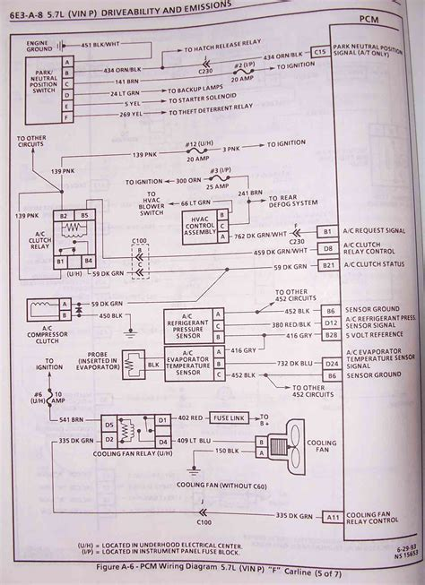 1994 Chevy Camaro Wiring Diagram by 1995 F Wire Harness Schematics