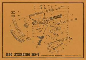 Mgc Stirling Basic Strip Down Guide