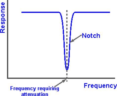 notch filter design op notch filter operational lifier circuit