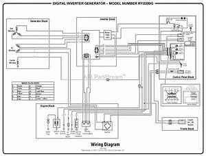 Homelite Ryi2200g Digital Inverter Generator Parts Diagram