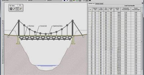 west point bridge designer 2014 informatica e computa 231 227 o