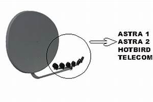Orientation Antenne Tv : kit satellite avec antenne parabole ~ Melissatoandfro.com Idées de Décoration