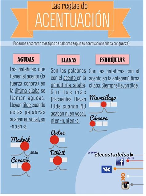 """17 Best Images About Escuela """"a"""" On Pinterest Spanish"""