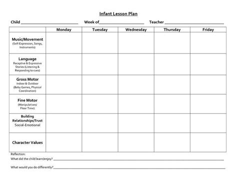 Cps Lesson Plan Template Costumepartyrun - Cps lesson plan template