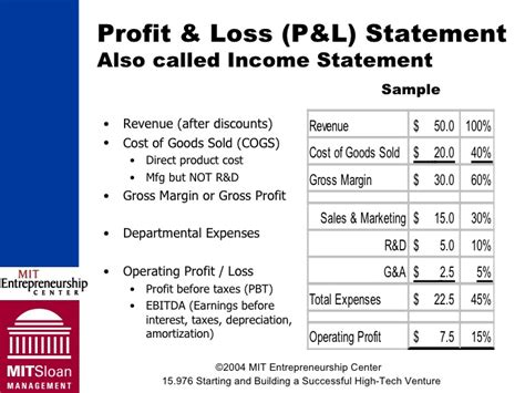 sample income statement   business  sample