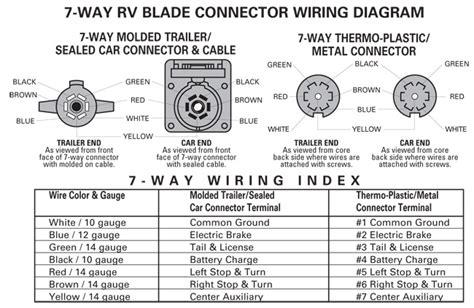 trailer wiring diagrams mirage trailers tnt trailer