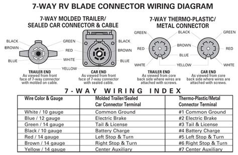 Way Trailer Wiring Diagram Downloaddescargar
