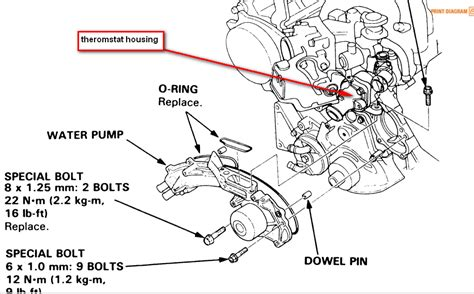 Acura Legend Engine Diagram Wiring For Free