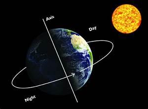 Earth Axis Has Changed