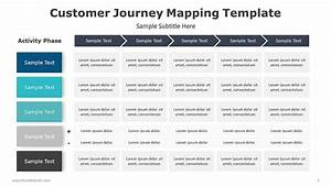 Customer Journey Mapping Template Ppt