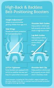 Booster Seat Safety Diagram