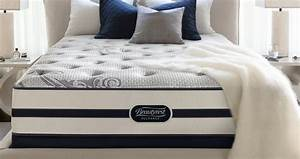 best mattress for back pain naturallatexmattressco With bed hurts lower back