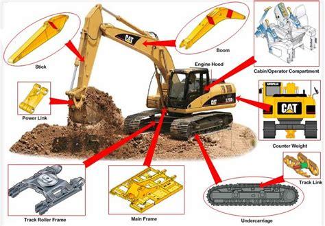 rahmad hidayat heavy equipment component