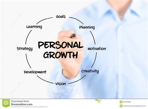 personal growth diagram structure royalty  stock