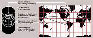 Projective Spatial Concept