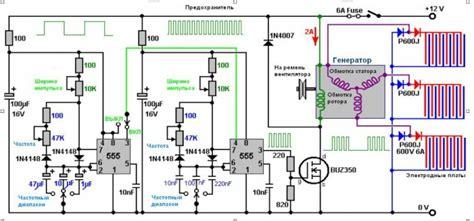 Обычный электролизер или ячейка майера? . форум по свободной и альтернативной энергии генераторам энергии и автономному.