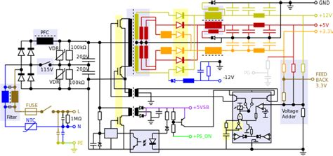 Wiring Diagram For Dell Power Supply Free by File Pc Powersupply Principle Circuit Svg Wikimedia Commons