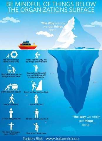 iceberg  change trainingzone