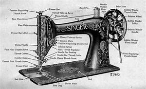 How To Thread An Older Singer Sewing Machine  It U0026 39 S Really