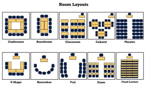 room layout options university  wolverhampton